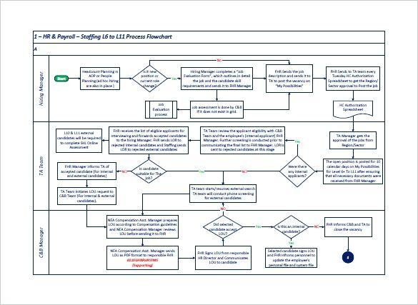 Process Flow Diagram Xls 1976 Vw Fuse Diagram Bege Wiring Diagram