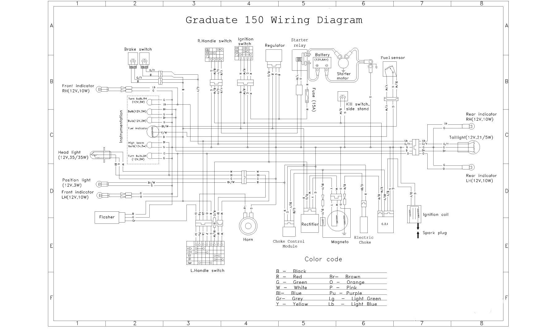 KF_8826] Linhai 260 Atv Wiring Diagram Buyang Atv 300 Wiring Diagram Car  Free DiagramWww Mohammedshrine Librar Wiring 101