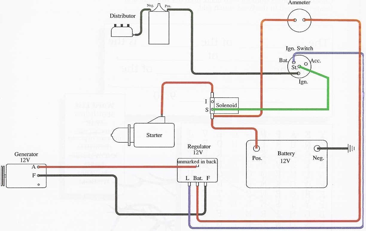 600 ford tractor starter solenoid wiring diagram wiring diagram for 8n ford tractor 6 volt 156 49 www savethesoup  wiring diagram for 8n ford tractor 6