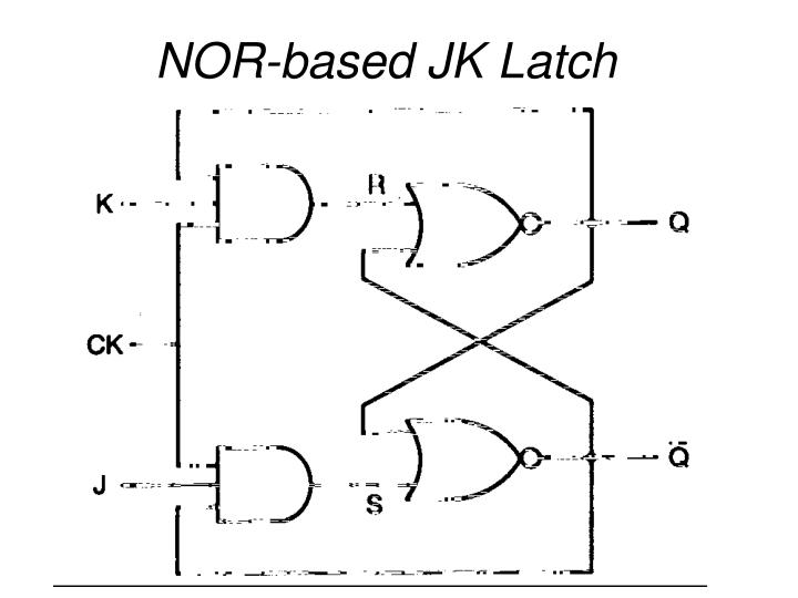 Awesome Logic Diagram And Truth Table Of Jk Flip Flop Auto Electrical Wiring Cloud Apomsimijknierdonabenoleattemohammedshrineorg