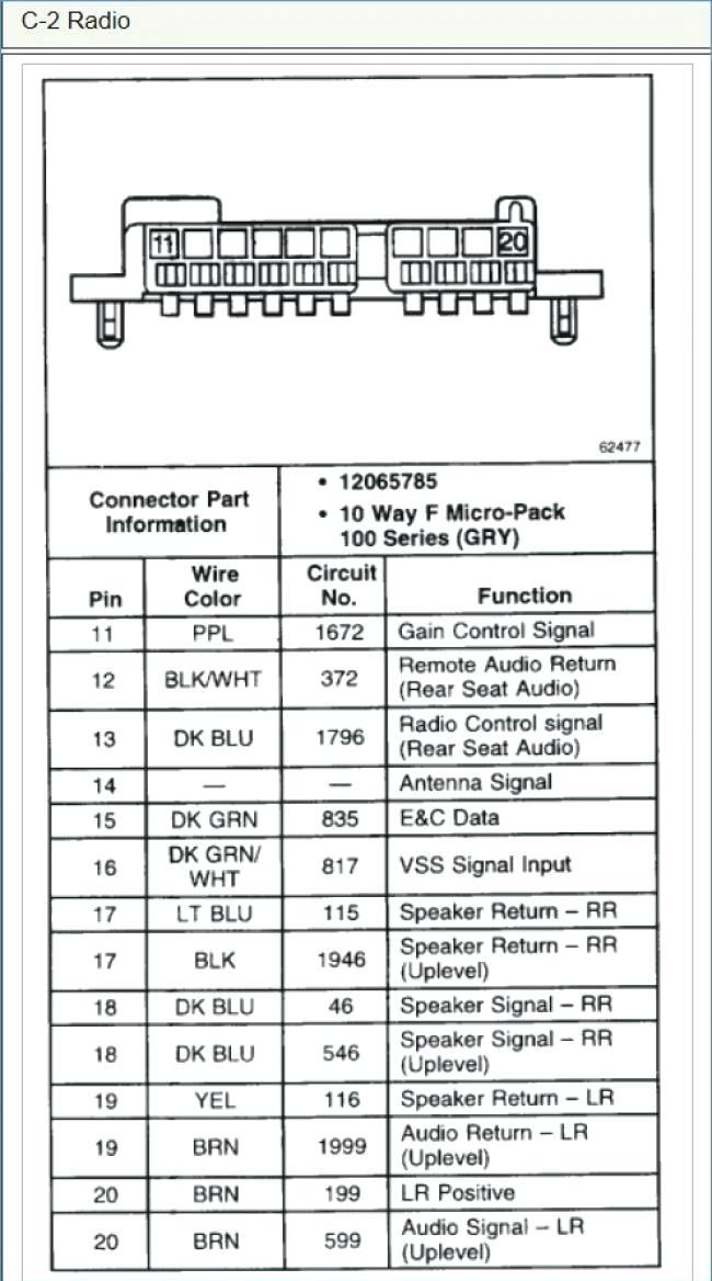 Radio Wiring Diagram 2002 Chevrolet Silverado Wiring Diagram Local1 Local1 Maceratadoc It