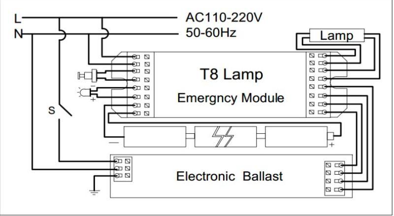 CX_9962] Emergency Lighting Fluorescent Lamp Emergency Lighting Wiring  Diagrams Wiring DiagramIntap Ittab Dhjem Inama Spoat Onom Mentra Mohammedshrine Librar Wiring 101