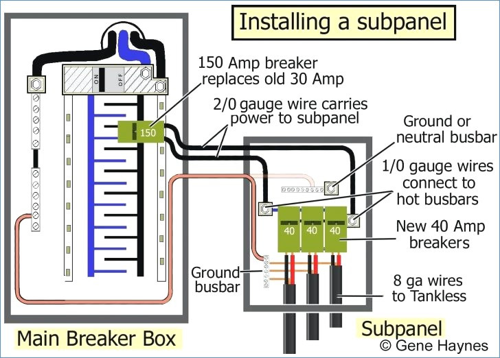 GD_6639] A Sub Panel Wiring Diagram Wiring DiagramNful Dome Lite Kicep Sianu Emba Mohammedshrine Librar Wiring 101