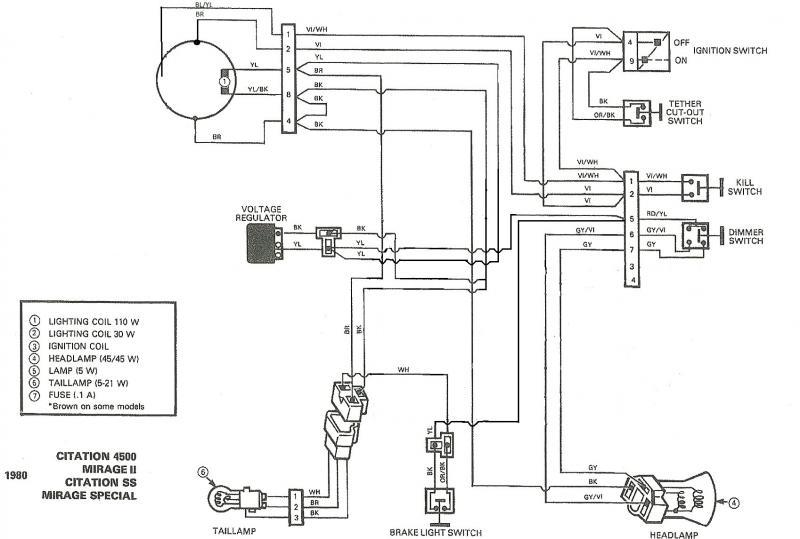 [SCHEMATICS_4PO]  ER_7147] Rotax Ignition Points Wiring Diagram Free Download Schematic Wiring | Rotax 447 Wiring Diagram |  | Ophag Numap Mohammedshrine Librar Wiring 101
