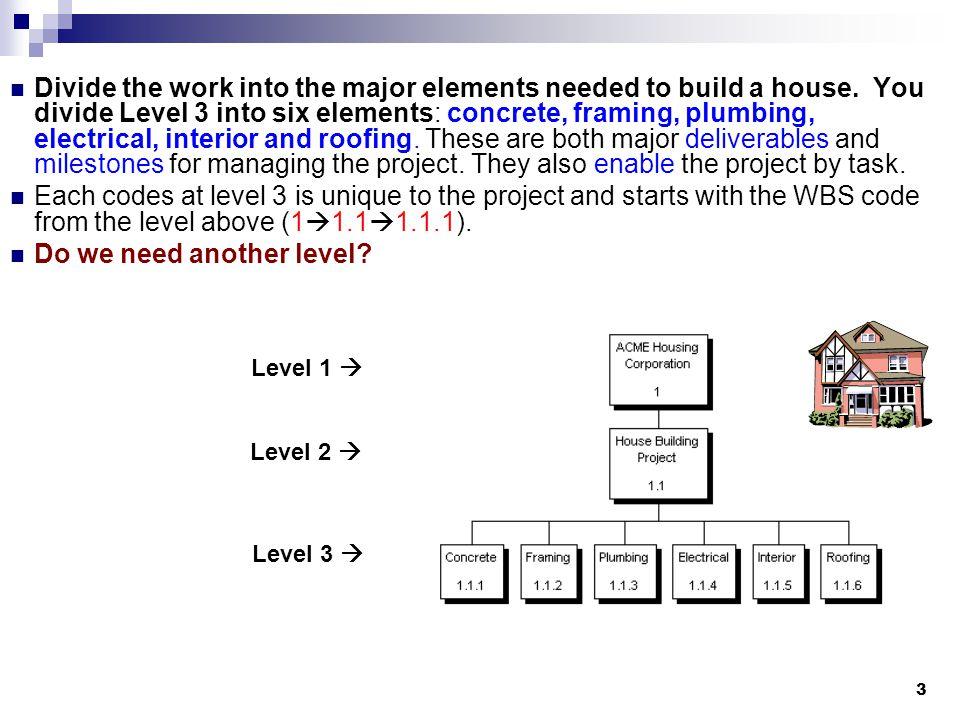 Awesome Wbs Construction Of House Example Wbs Dictionary Ppt Video Wiring Cloud Onicaxeromohammedshrineorg
