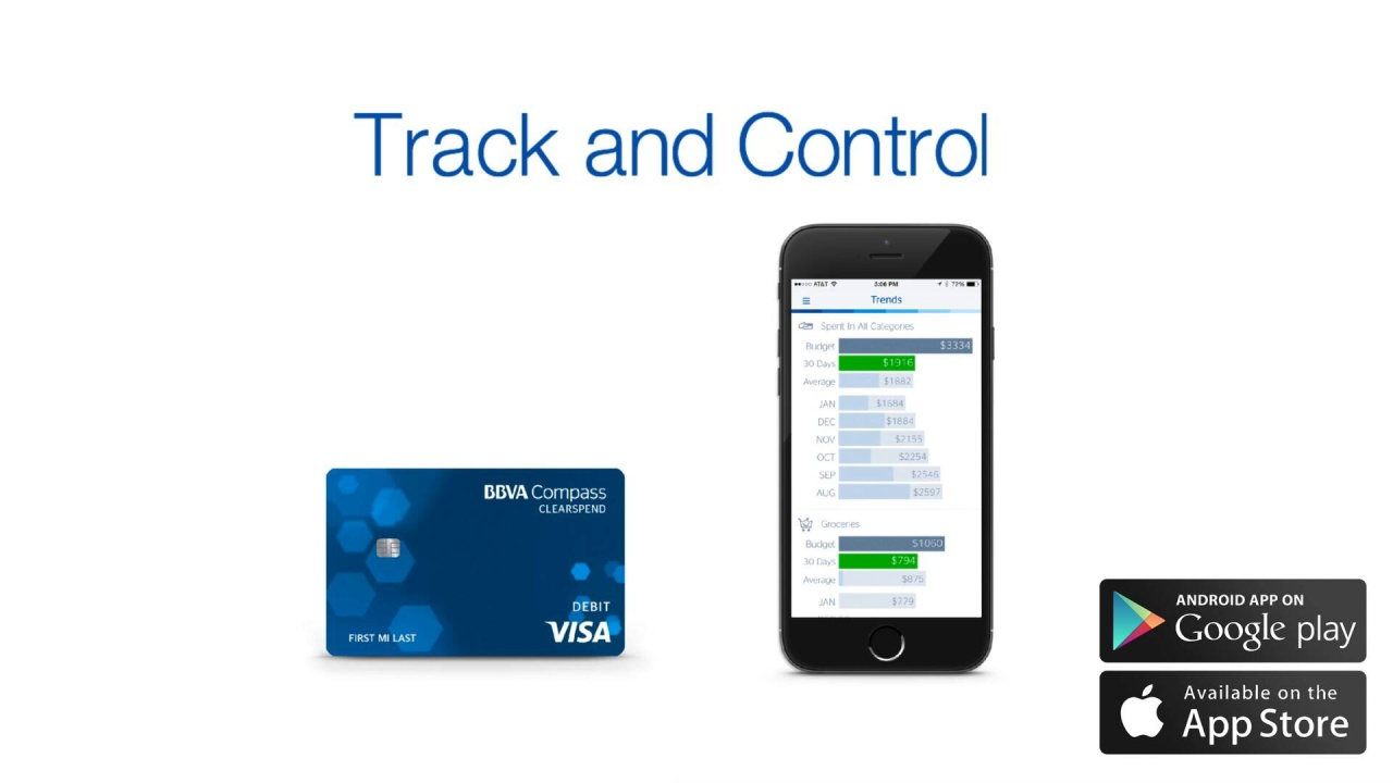 Superb Join Free Today Bbva Clearspend Wiring Cloud Uslyletkolfr09Org