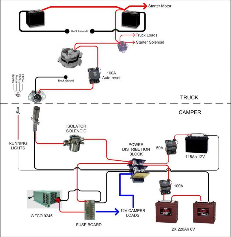 [DIAGRAM_5FD]  LX_9746] Wiring Schematic For Utility Trailer Download Diagram | Wells Cargo Wiring Diagrams |  | Alia Grebs Wigeg Mohammedshrine Librar Wiring 101