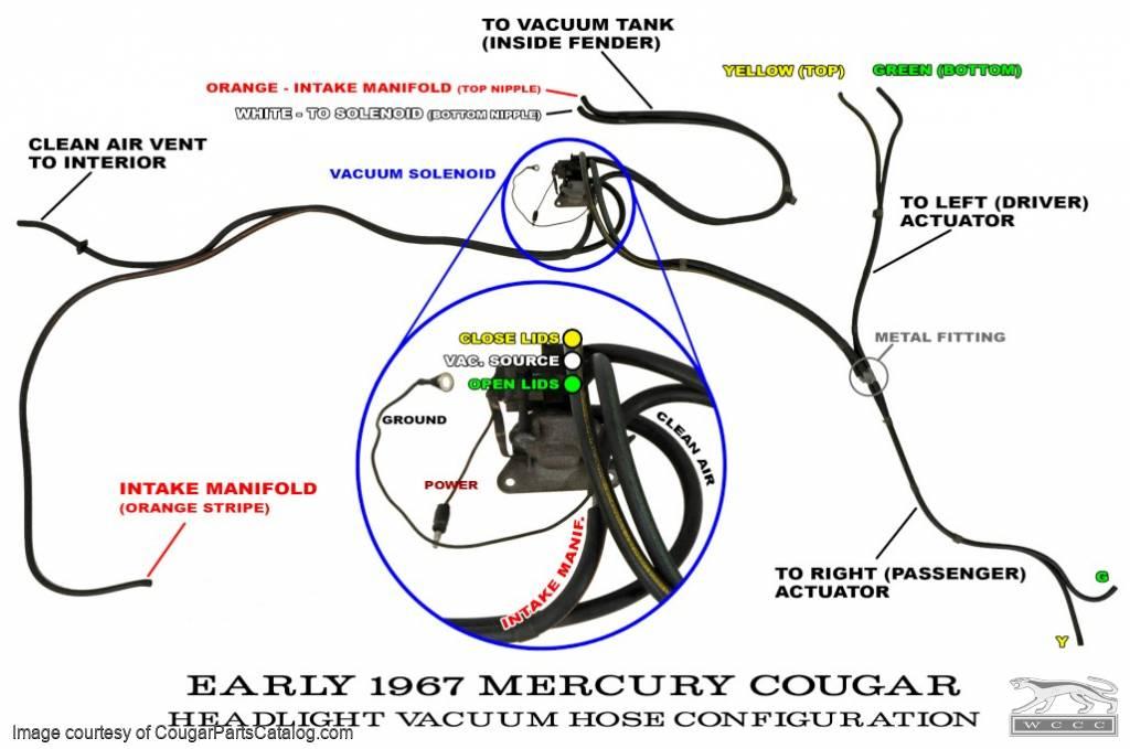 Xk 5090 Wiring Diagram Free Picture Wiring Diagram On 68 Mercury Cougar Wiring Diagram