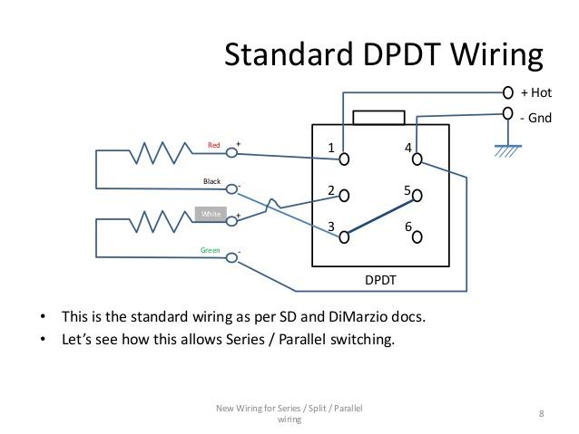 Astounding Series Parallel Wiring Diagram For 4 Conductor Humbucker Pickups Wiring Cloud Licukaidewilluminateatxorg