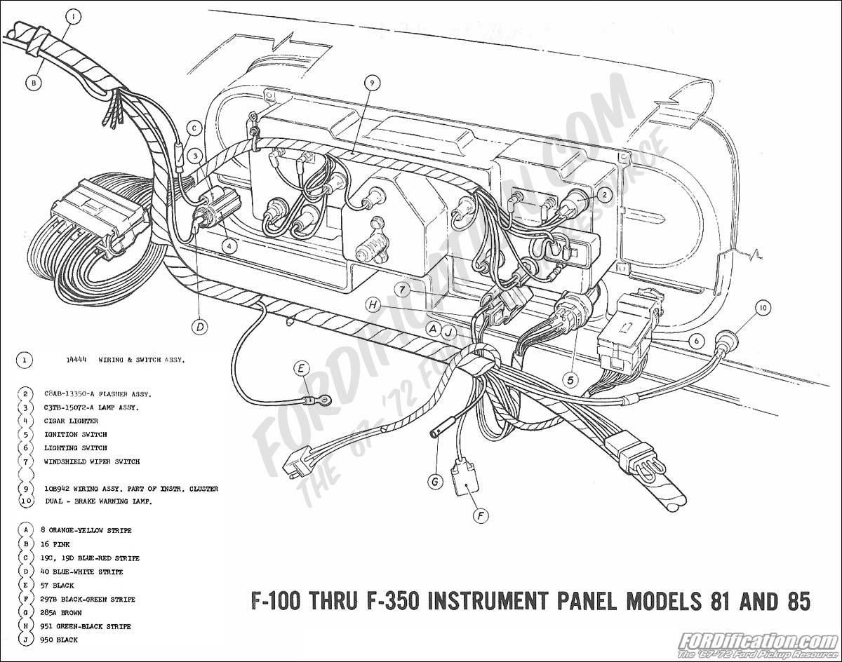 Remarkable 1969 Plymouth Road Runner Dash Wiring Diagram Wiring Library Wiring Cloud Onicaalyptbenolwigegmohammedshrineorg