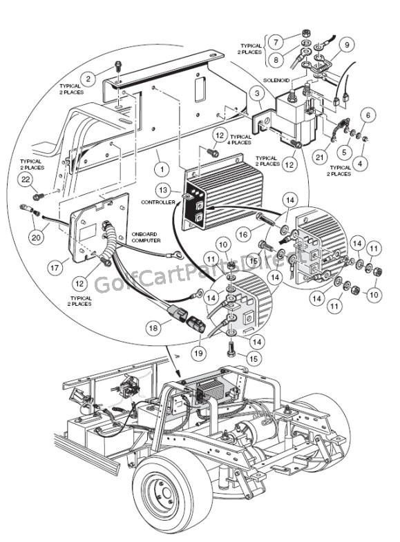 [SCHEMATICS_49CH]  LO_4220] 2006 Gas Club Car Wiring Diagram   2000 Gas Club Car Wiring Diagram      Genion Hendil Mohammedshrine Librar Wiring 101