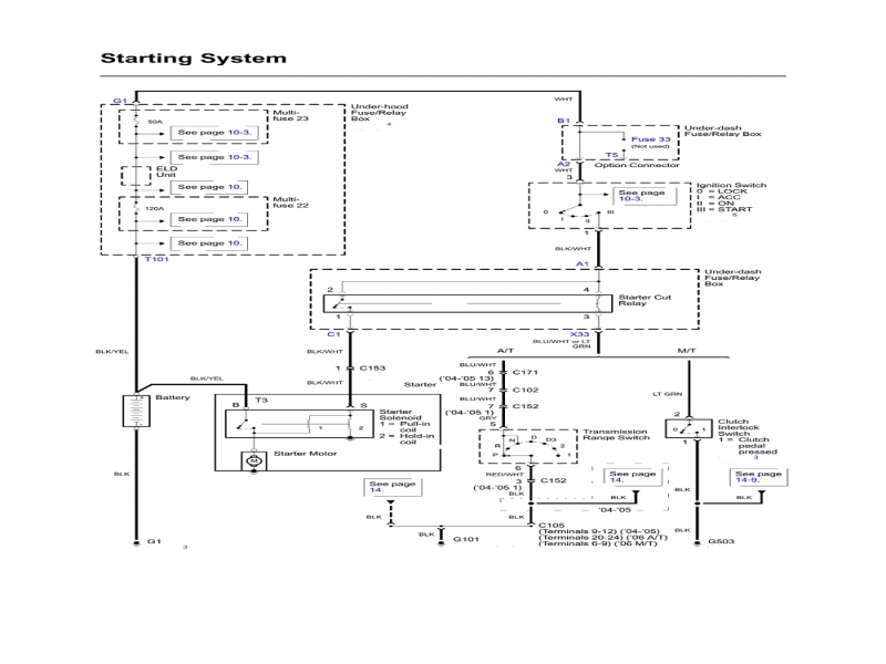Brilliant Mack Truck Wiring Tnd 760 Wiring Diagram Sys Wiring Cloud Uslyletkolfr09Org