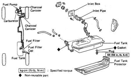 Astounding Mack Truck Fuel System Diagram Truck Fuel System Diagram Auto Wiring Cloud Uslyletkolfr09Org