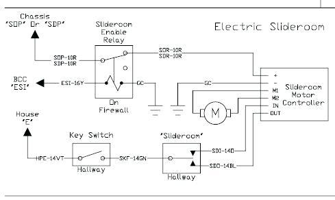 RT_6181] Winnebago Electrical Wiring Diagrams Wiring DiagramPuti Rect Ivoro Caci Vira Mohammedshrine Librar Wiring 101