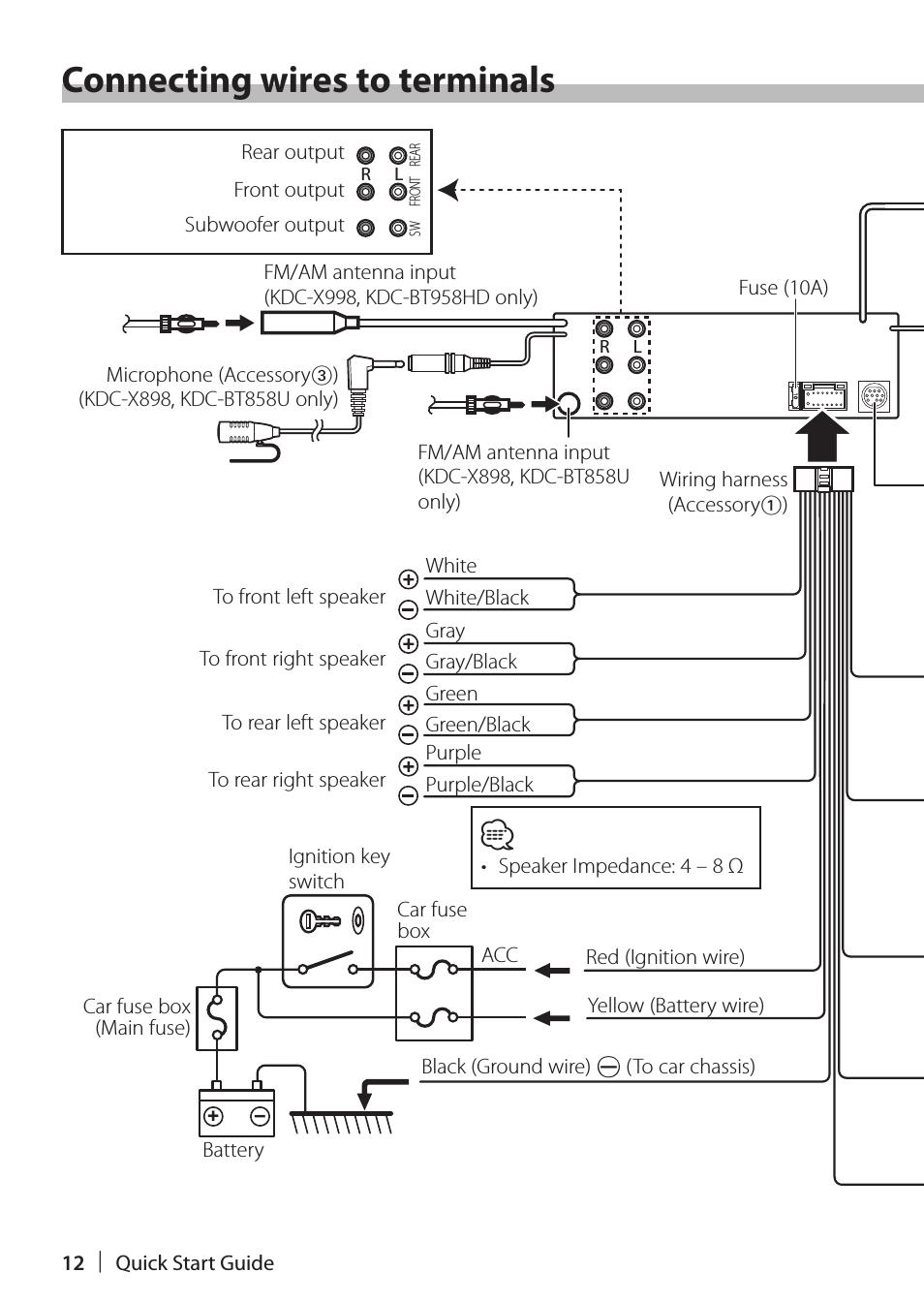 [DIAGRAM_3ER]  Kenwood Car Stereo Wiring Diagrams Kdc 416s - E5 wiring diagram | Kenwood Kdc X395 Wiring Diagram |  | KUBB-AUF.DE