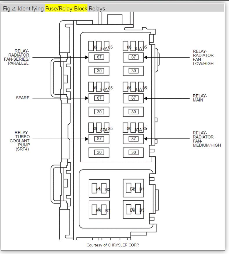 YL_7868] 2007 Dodge Caliber Fuses Electrical Problem 2007 Dodge Caliber 4  Free DiagramUngo Anal Remca Xtern Inst Unec Hendil Mohammedshrine Librar Wiring 101