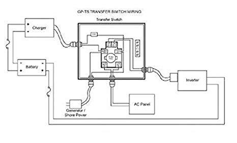 Phenomenal Amazon Com Go Power Ts 30 30 Amp Automatic Transfer Switch Automotive Wiring Cloud Icalpermsplehendilmohammedshrineorg