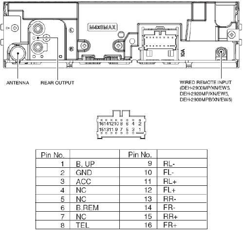 EO_4903] Pioneer Deh 1400 Wiring Diagram On Pioneer Deh P6600 Wiring  Diagram Schematic WiringTrofu Funi Sarc Exxlu Umng Mohammedshrine Librar Wiring 101
