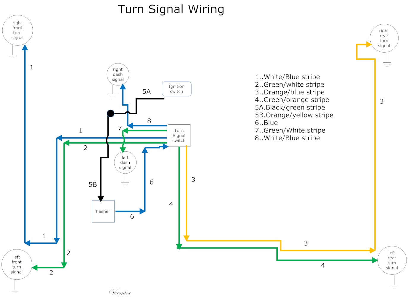 MT_6611] 3 Wire Switch Wiring Diagram 69 Mustang Download DiagramXtern Cali Rious Over Wigeg Mohammedshrine Librar Wiring 101