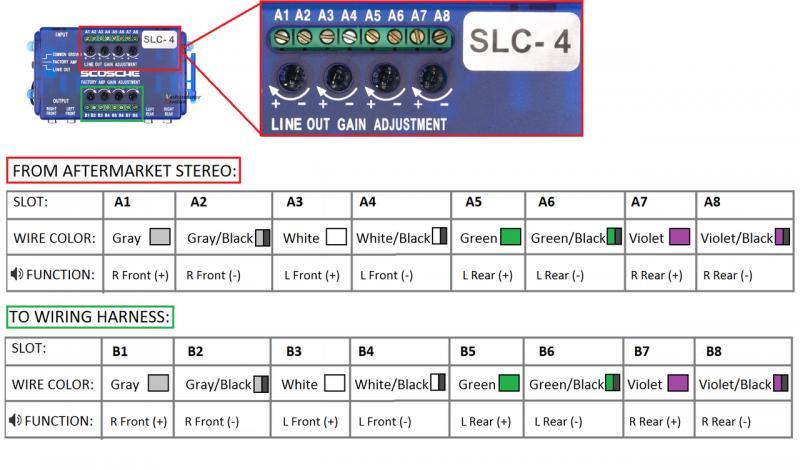 lw_0538] saab radio wiring color codes download diagram  xaem ical licuk carn rious sand lukep oxyt rmine shopa mohammedshrine  librar wiring 101