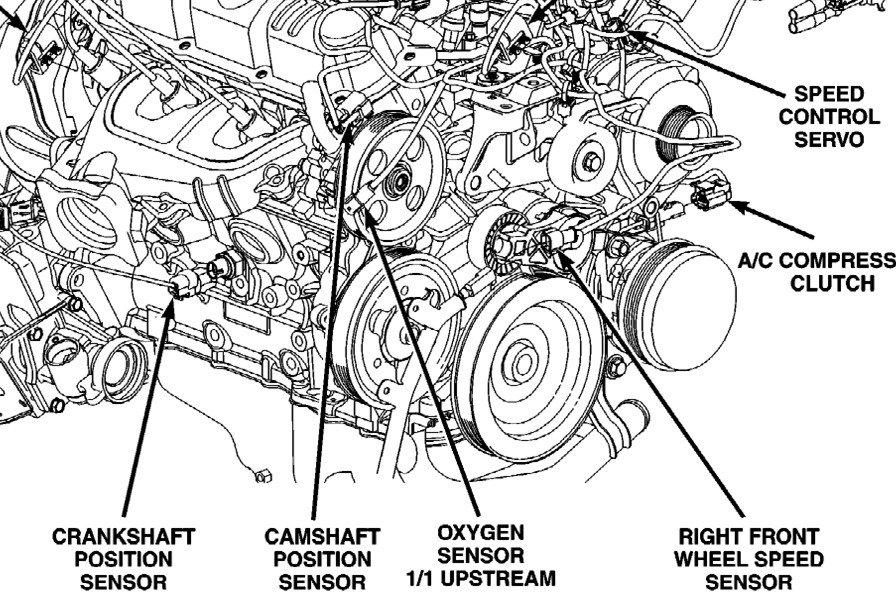 AE_2802] 2005 Dodge Grand Caravan Engine Diagram Download Diagram