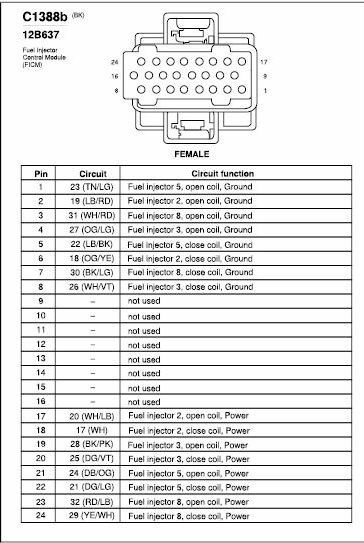 04 F250 Ficm Wiring Diagram - Wiring Diagrams Button drain-breed -  drain-breed.lamorciola.itdrain-breed.lamorciola.it