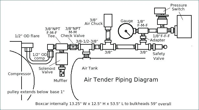 Ao 6054  Honda Motorcycle Carburetor Diagram Free Diagram