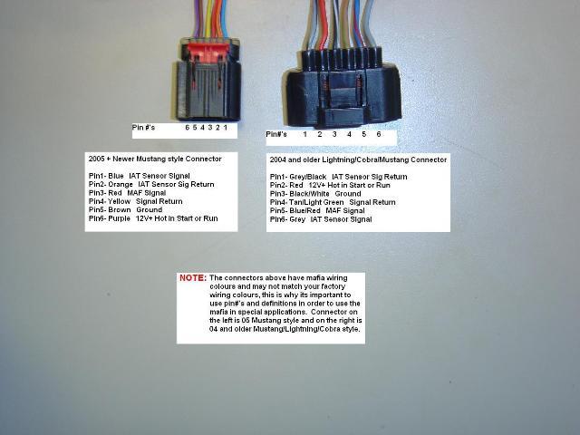 [DIAGRAM_38IS]  ZY_4132] 2009 Toyota Matrix Wiring Diagram Wiring Diagram | 2008 Crown Victoria Wiring Diagram |  | Ehir Eatte Barep Swas Sapebe Leona Mecad Dadea Hendil Mohammedshrine Librar  Wiring 101