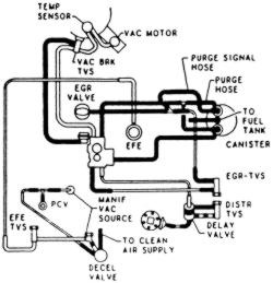 SB_2515] Need A Vacuum Hose Diagram For A 1976 Chevy Pick Up 250 Inline 6  Download DiagramRdona Heeve Mohammedshrine Librar Wiring 101