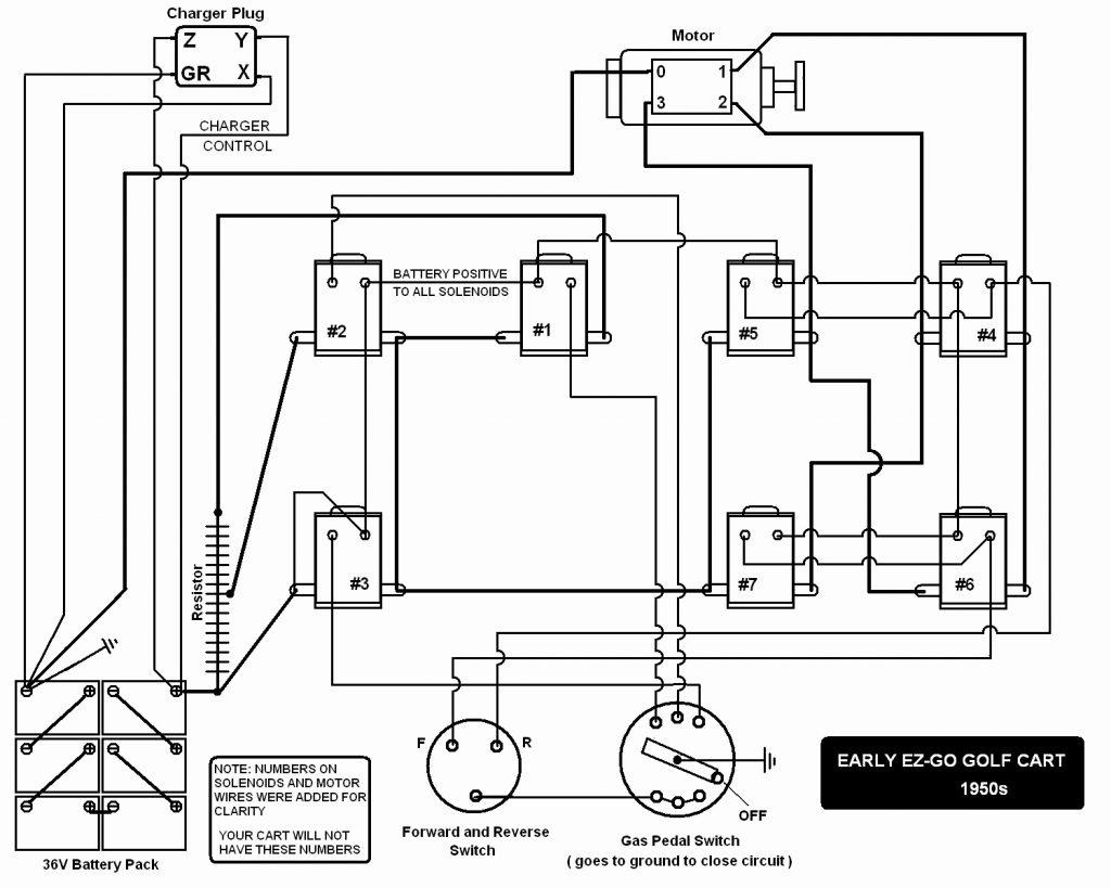 OD_7240] 2005 Ez Go Wiring Diagram Npx4834 Free DiagramHeeve Jidig Feren Bachi Oxyt Heeve Mohammedshrine Librar Wiring 101