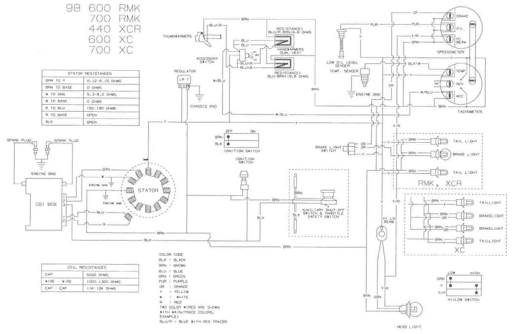 [FPER_4992]  CZ_9574] 1998 Polaris Wiring Diagram | 1999 Polaris Indy 700 Wire Diagram |  | Weasi Hila Reda Ixtu Onica Dext Cajos Kicep Zidur Opein Mohammedshrine  Librar Wiring 101