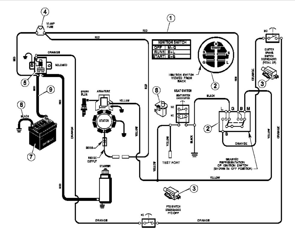 11 hp briggs carburetor diagram wiring schematic vn 7613  briggs and stratton 17 hp wiring diagram free diagram  stratton 17 hp wiring diagram