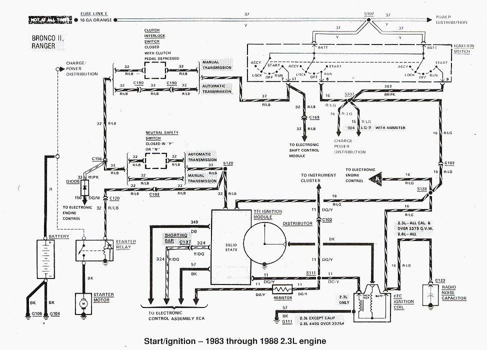 1996 Ford F700 Wiring Diagram Wiring Diagram Corsa D Corsa D Pasticceriagele It