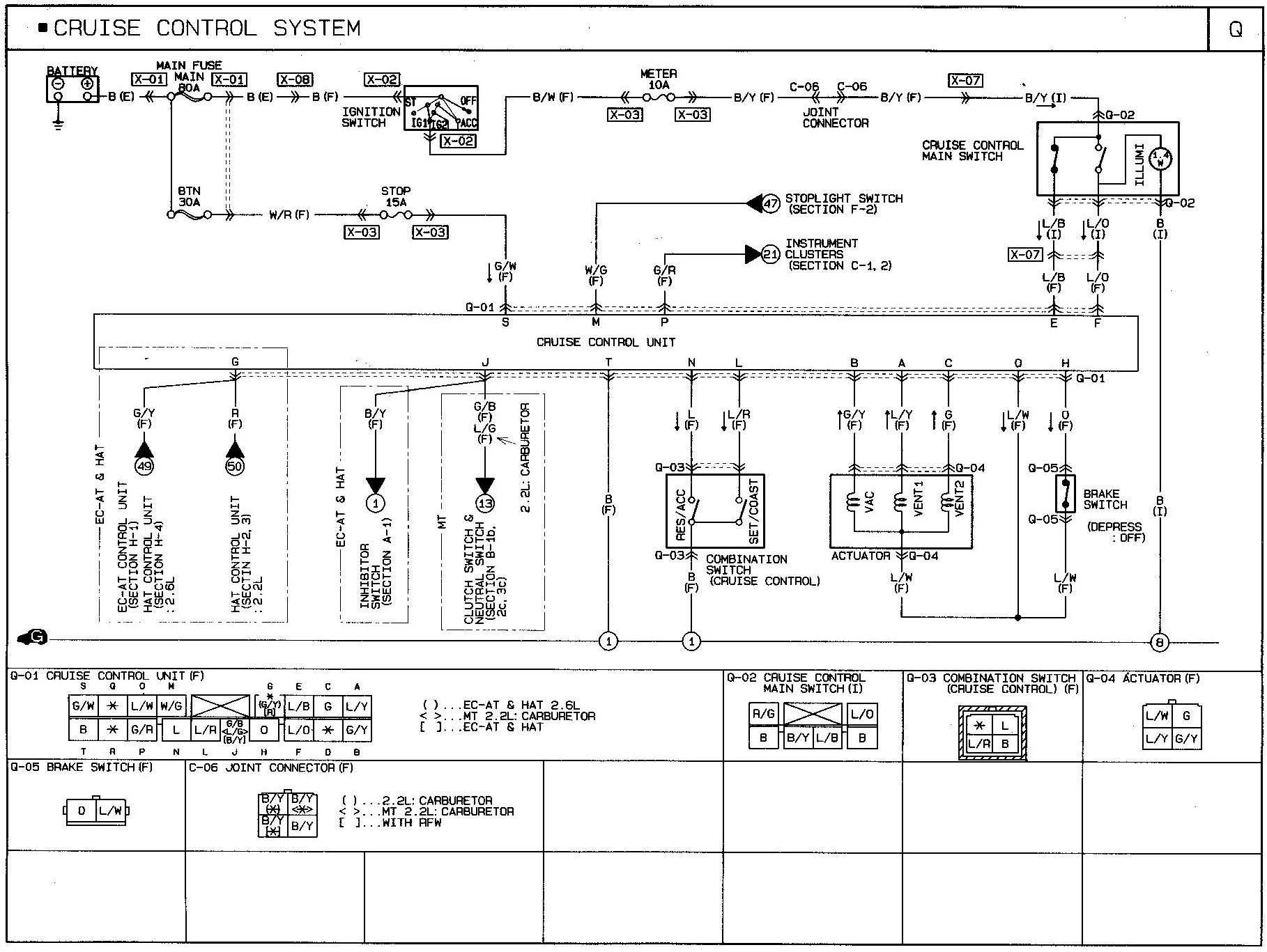 1989 Mazda B2600 Wiring Diagram