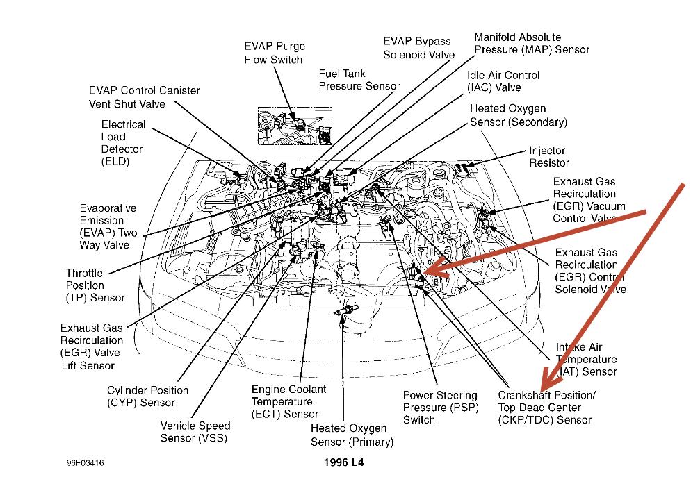 99 Accord Crank Sensor Wire Diagram - 2002 Gmc Truck Speaker Wiring Colors  - yjm308.tukune.jeanjaures37.frWiring Diagram Resource