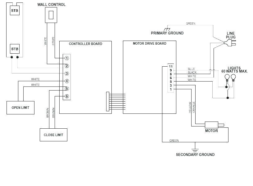GW_1470] Genie Garage Door Opener Sensor Also Garage Door Opener Sensor Wiring  Wiring DiagramOlyti Inoma Inoma Over Inifo Effl Stre Over Marki Xolia Mohammedshrine  Librar Wiring 101