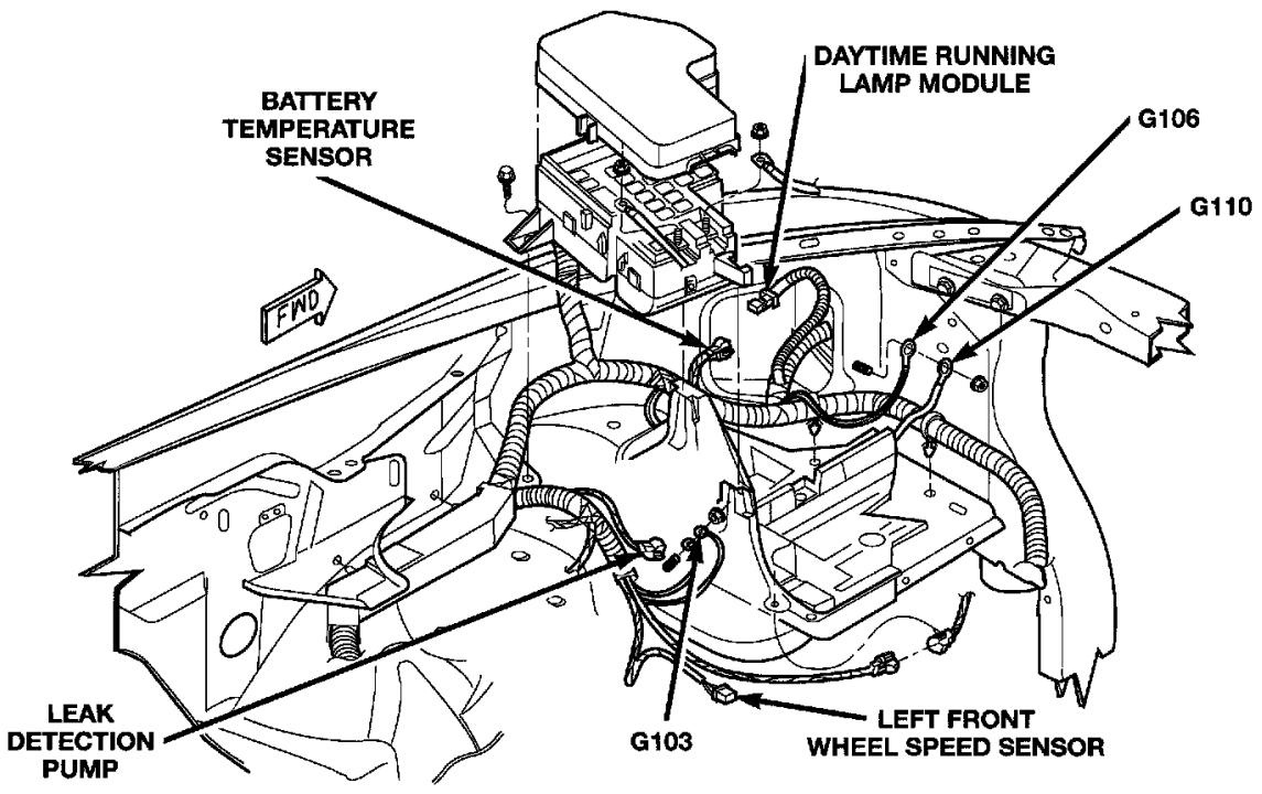 2000 Dodge Engine Diagram Wiring Diagrams Rush Dash Rush Dash Massimocariello It