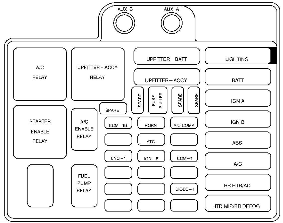 gmc c7500 fuse box - wiring diagram 1998s 10 -  800sss.pujaan-hati.jeanjaures37.fr  wiring diagram resource