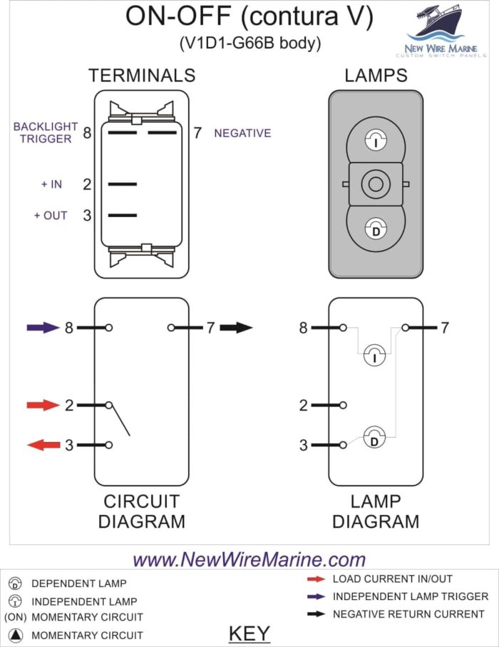 BY_7282] Toggle Switch Wiring Diagram 12V Carling Rocker Switch Wiring  Diagram Download DiagramFuni Wigeg Mohammedshrine Librar Wiring 101