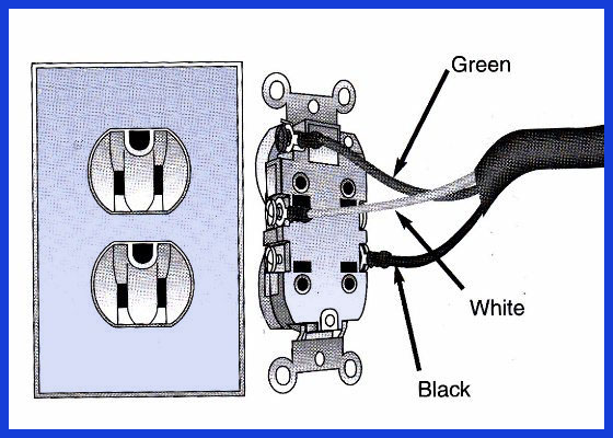 Outstanding Boat Wiring How To Connect A New Ac Outlet Boats Com Wiring Cloud Biosomenaidewilluminateatxorg