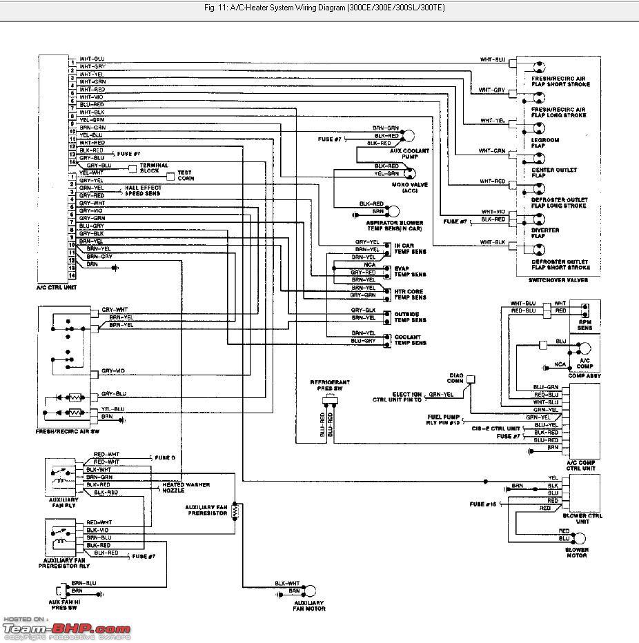 BE_9399] Mercedes E200 Wiring Diagram Free DiagramStica Getap Elec Mohammedshrine Librar Wiring 101