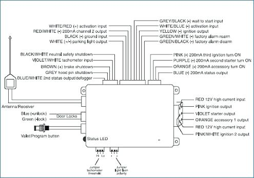 Viper 791xv Wiring Diagram -Kc Light Kit Wiring Diagram | Begeboy Wiring  Diagram SourceBegeboy Wiring Diagram Source