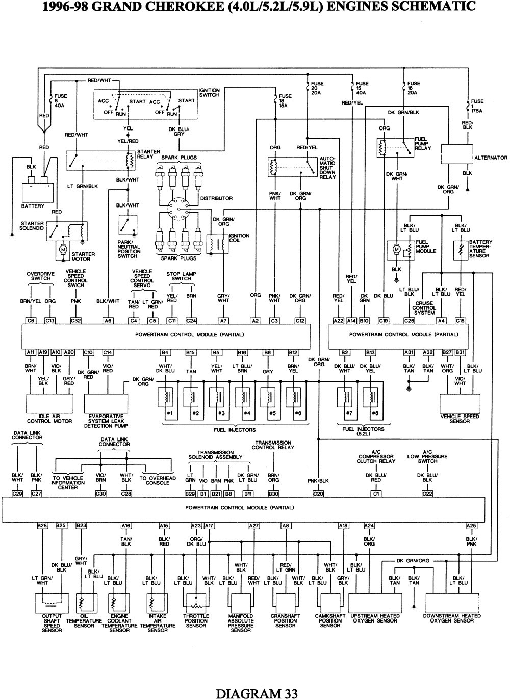 1998 jeep cherokee wiring diagram layout - wiring diagram high-digital-b -  high-digital-b.graniantichiumbri.it  graniantichiumbri.it