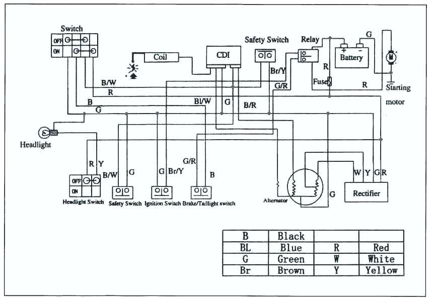 RY_9981] Tao Atv Engine Wiring Diagram Tao Atv Engine Wiring Diagram  Schematic WiringSalv Aeocy Faun Anth Rosz Loskopri Stic Licuk Favo Mohammedshrine Librar  Wiring 101