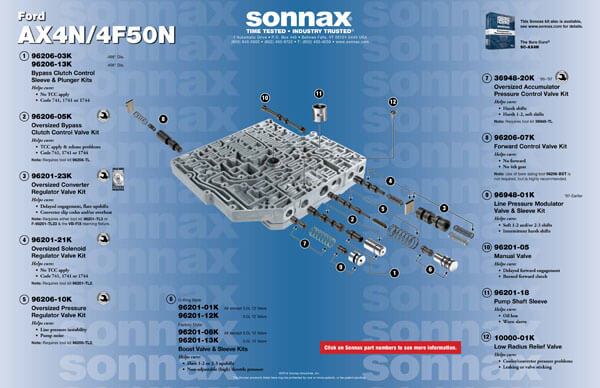 ford e4od transmission parts diagram dh 0660  breaker box wiring diagram ford ax4n transmission valve  breaker box wiring diagram ford ax4n