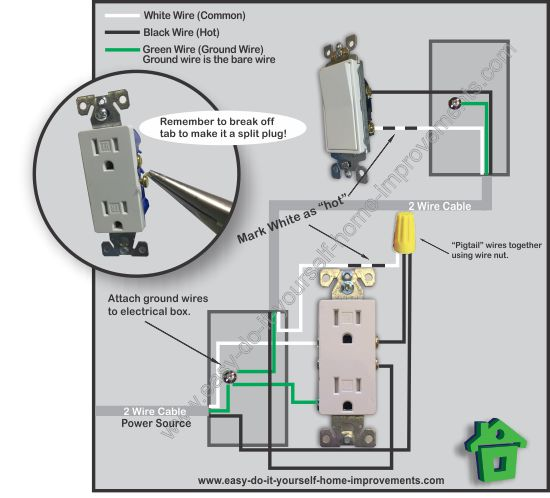 Stupendous Switched Outlet Wiring Diagram Wiring Cloud Monangrecoveryedborg