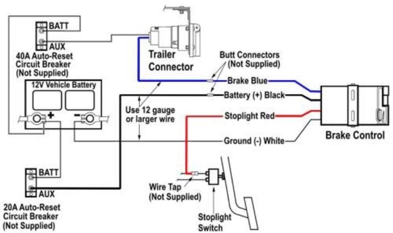 [SCHEMATICS_4NL]  NK_8940] Curt Trailer Breakaway Wiring Diagram | Impulse Trailer Brake Wiring Diagram |  | Cana Anth Over Jebrp Mohammedshrine Librar Wiring 101