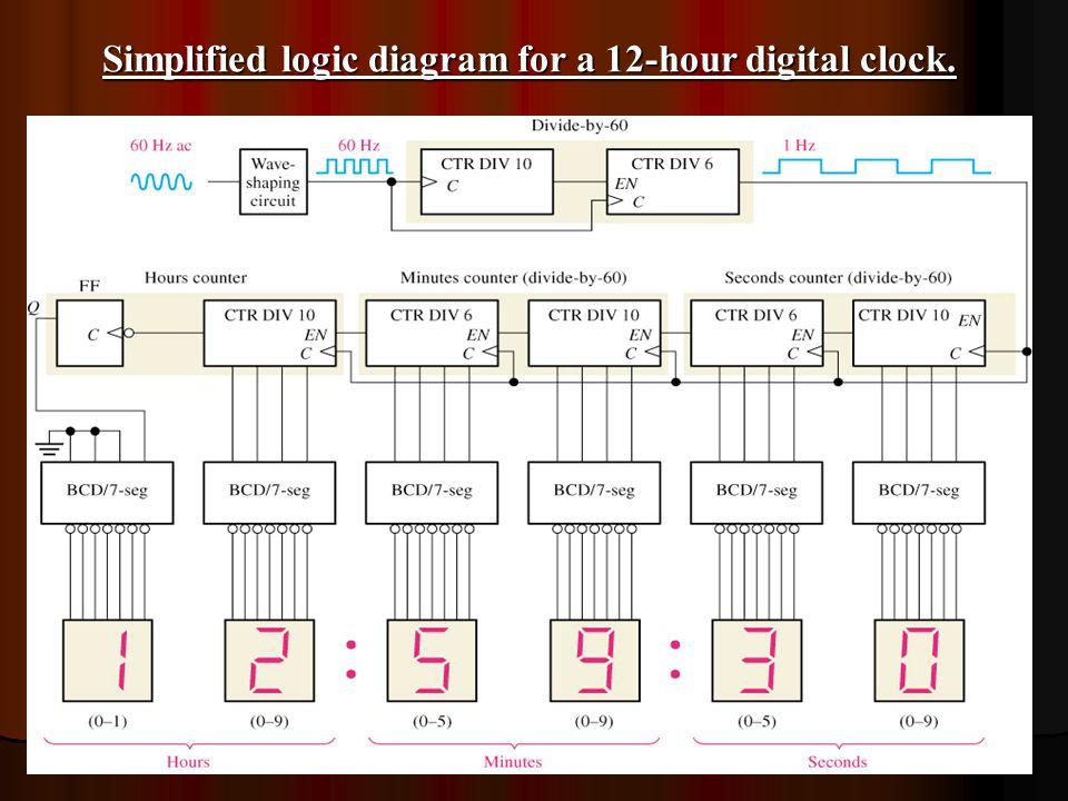 Logic Diagram Of A 12 Hour Digital Clock - Contactor Wiring Diagrams -  atv.nescafe.jeanjaures37.fr | Logic Diagram Of A 12 Hour Digital Clock |  | Wiring Diagram Resource