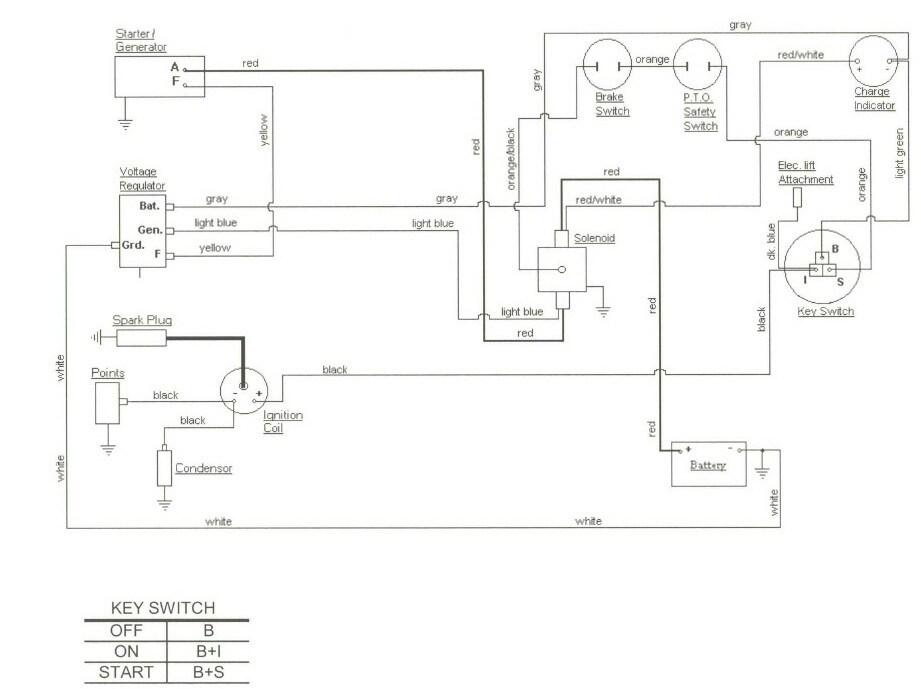 z425 wiring diagram 1998 toyota pickup fuse diagram