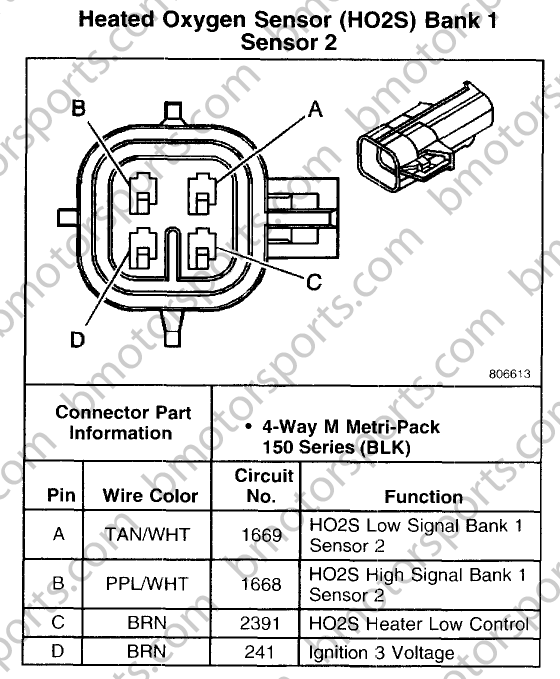 Heated 02 Sensor Wiring - Diagram Design Sources device-keman -  device-keman.paoloemartina.itpaoloemartina.it